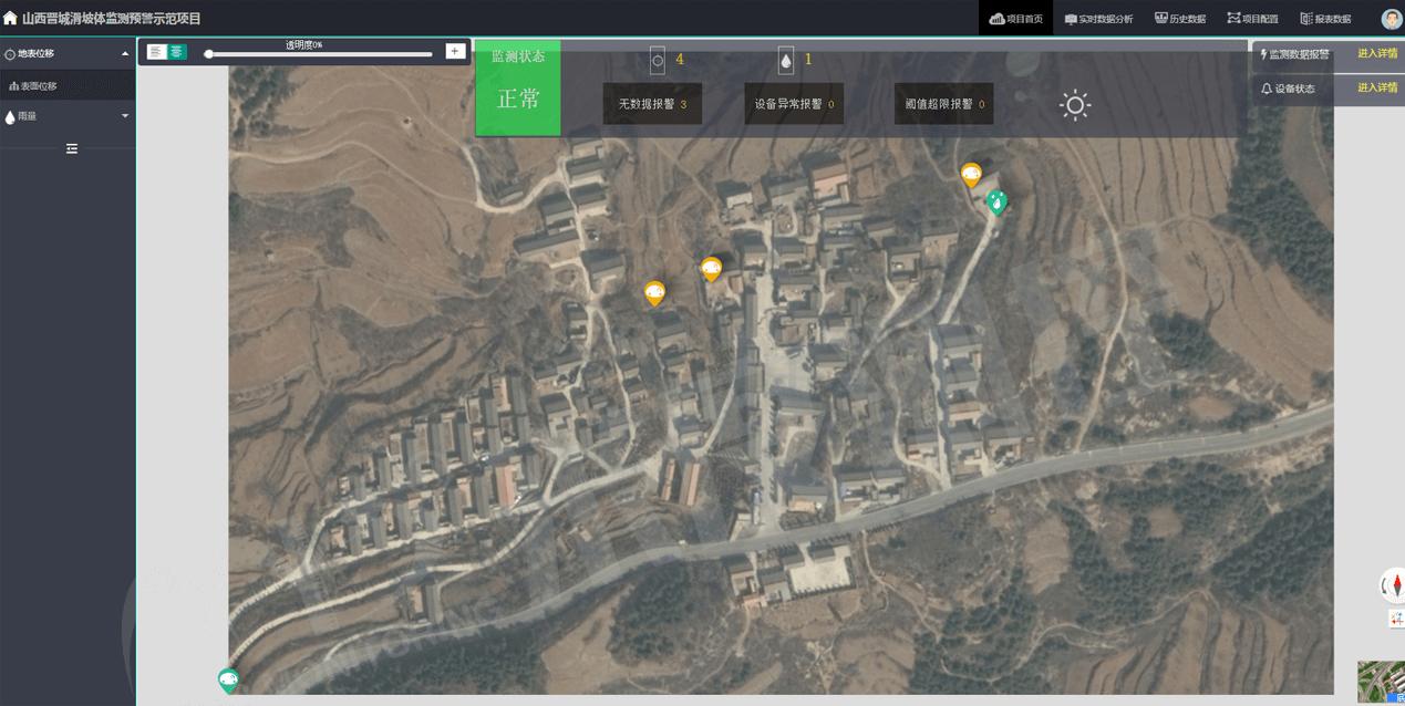 山西晋城滑坡体监测预警示范项目-水印