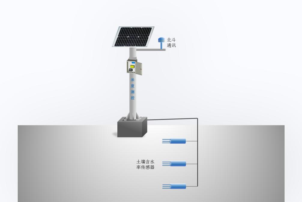土壤含水率监测站