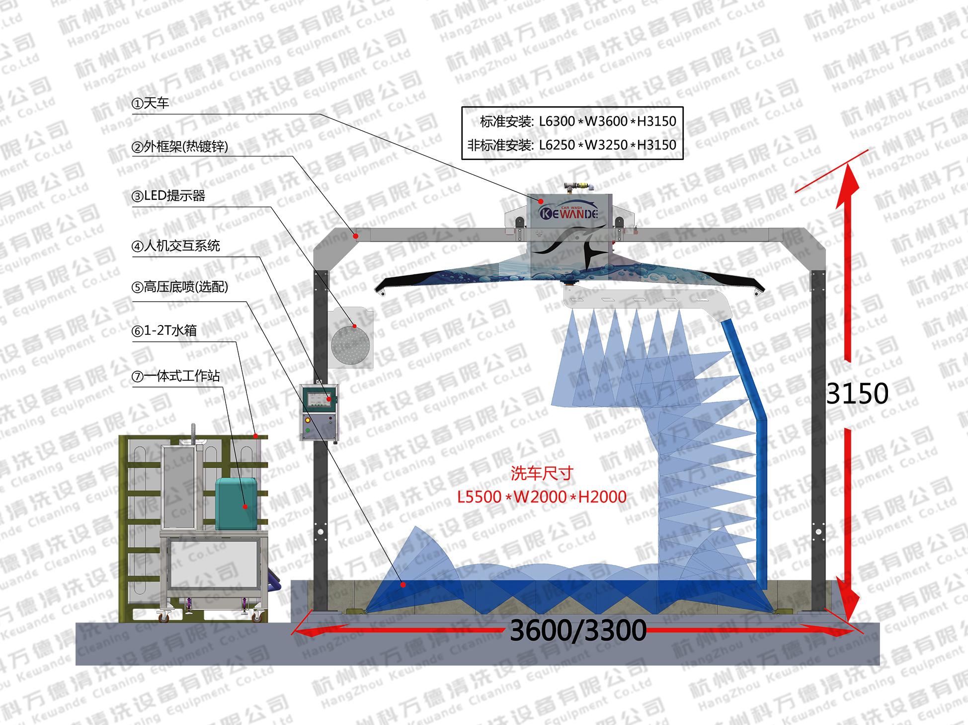 淘宝用-海燕洗车机设备整机尺寸功能说明-01