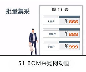 51BOM采購網動畫