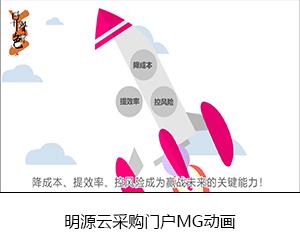 明源云采購門戶MG動畫
