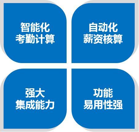 天津人力管理系统功能优势