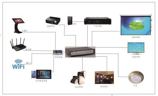 AVH会议室音响扩声系统设计方案2019-01-27