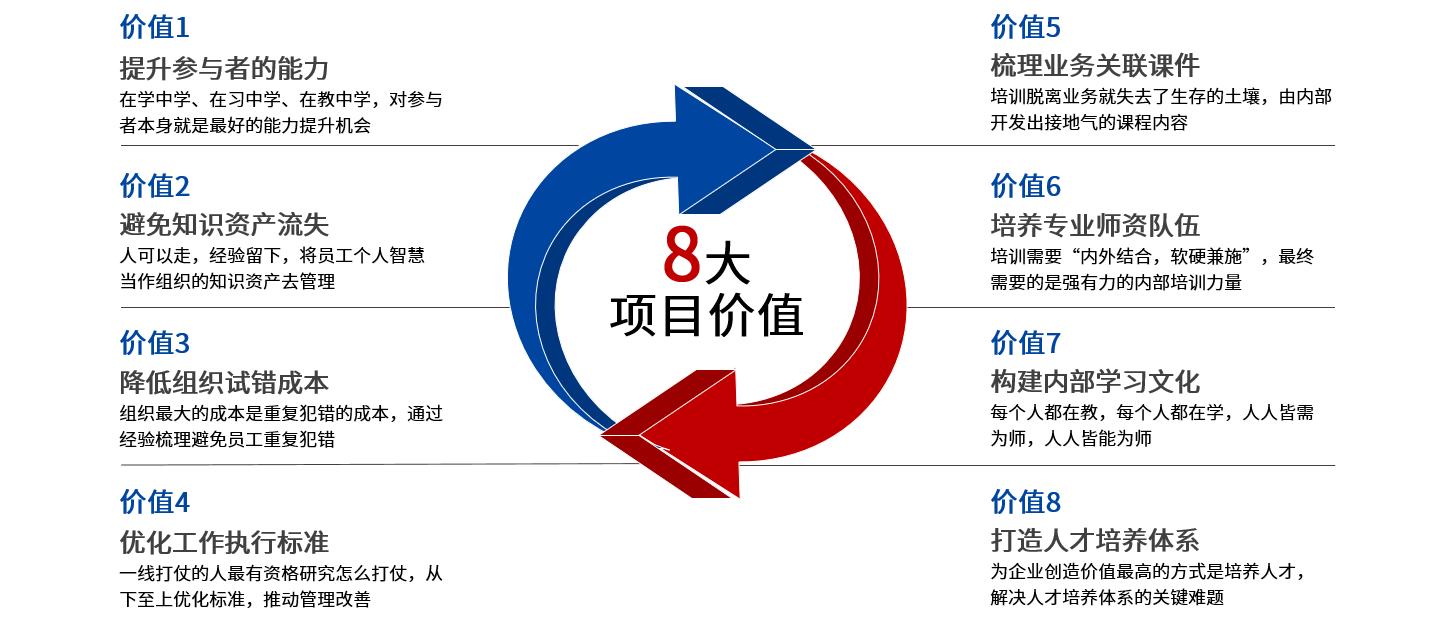 知識管理5
