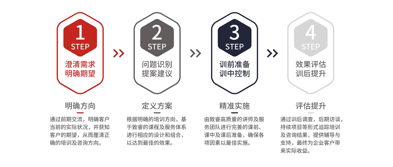 杭州致睿科技咨詢介紹V2.0-19