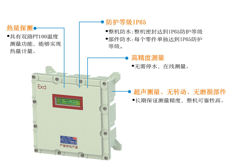 TDS-100RF2AB-_01