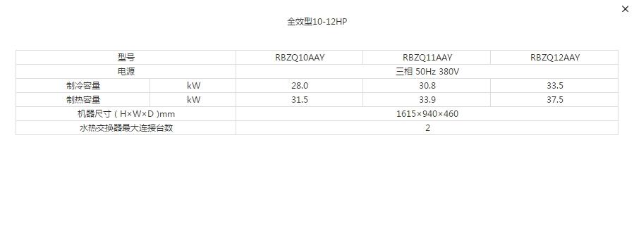 全效型10-12HP1