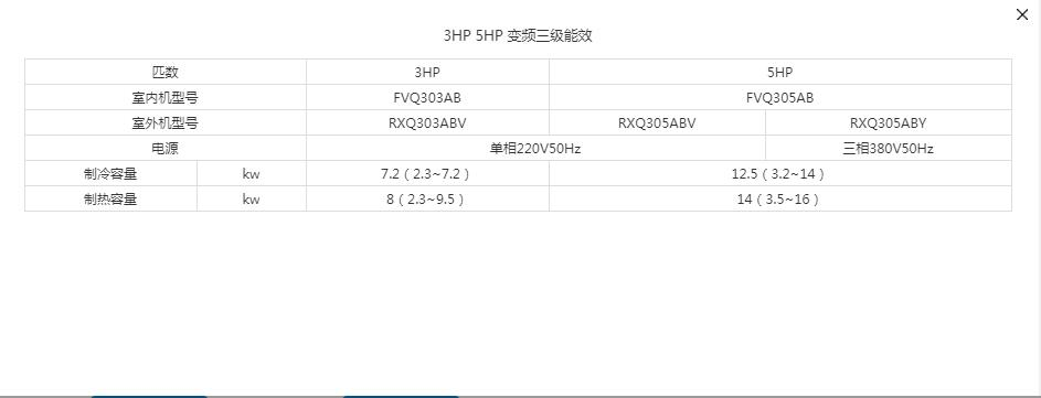 3HP5HP變頻三級能效1