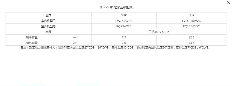 3HP-5HP定頻三級能效
