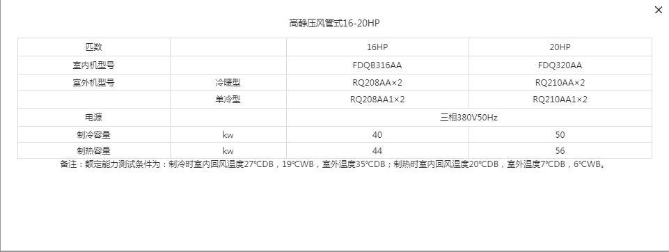 高靜壓風管式16-20HP