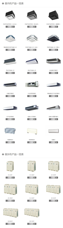 VRV更新用Q系列_VRV中央空調系統_商用空調_大金空調中國官方網站