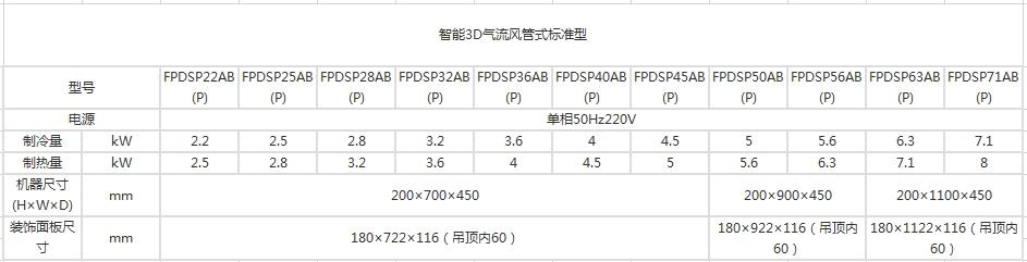 智能3D氣流風管式標準型1