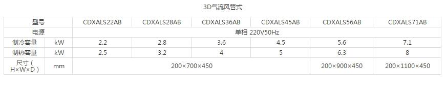 3D氣流風管式1