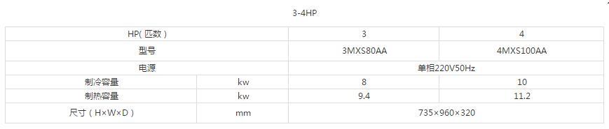3-4HP