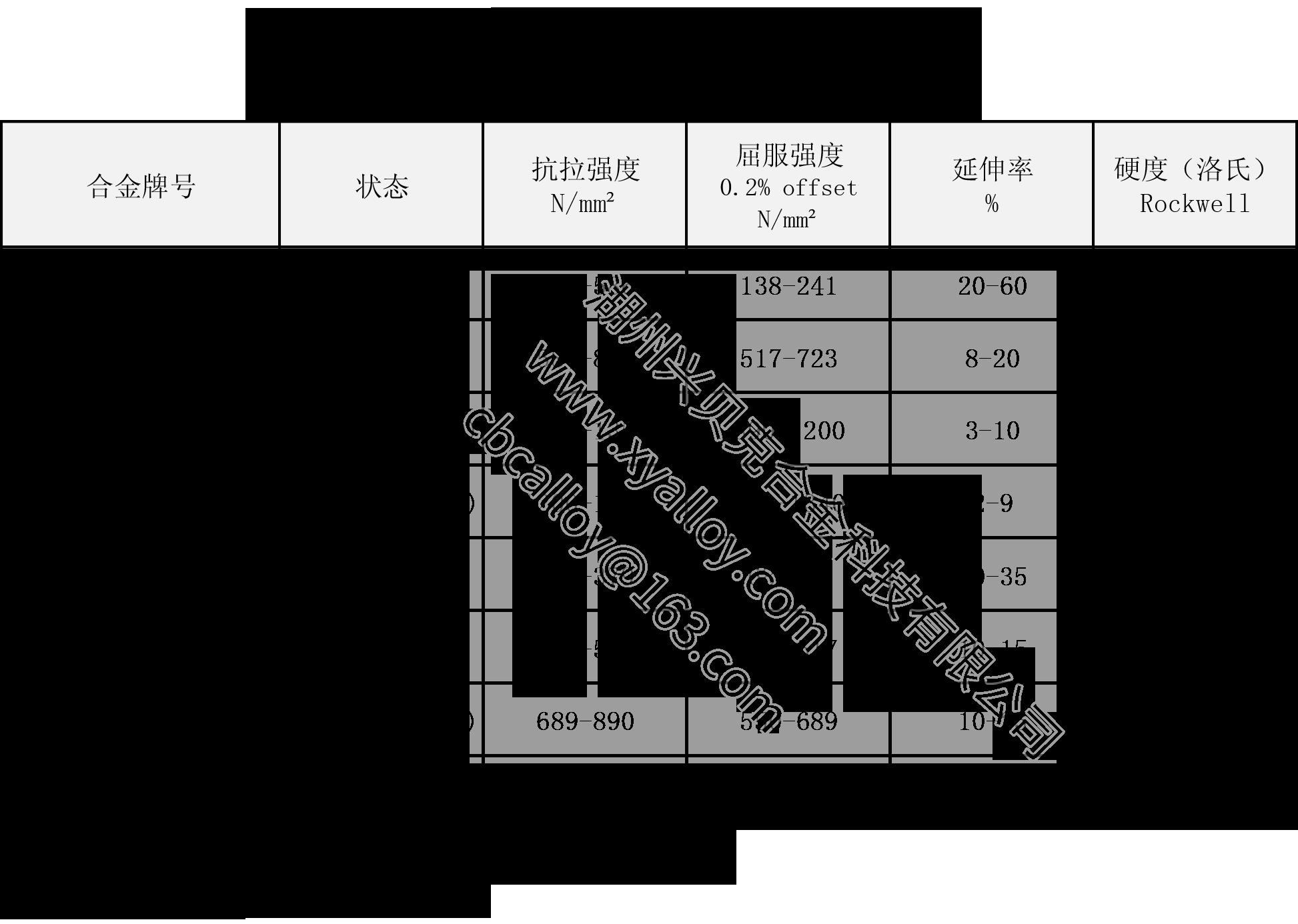 興貝克-鈹銅棒-性能