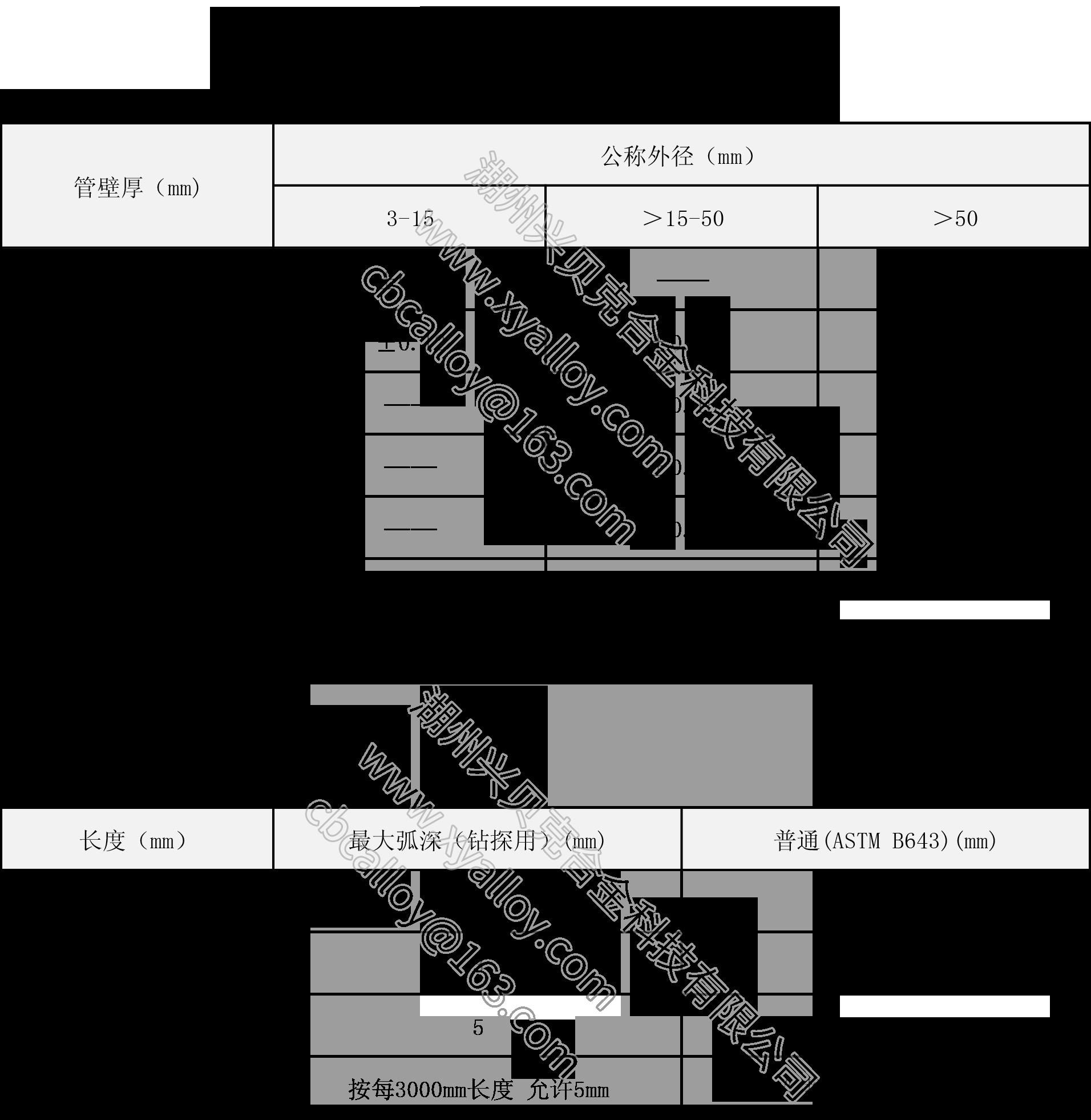 興貝克-鈹銅管-公差