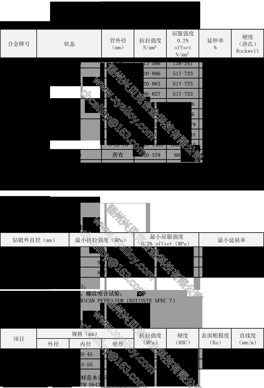 興貝克-鈹銅管-性能