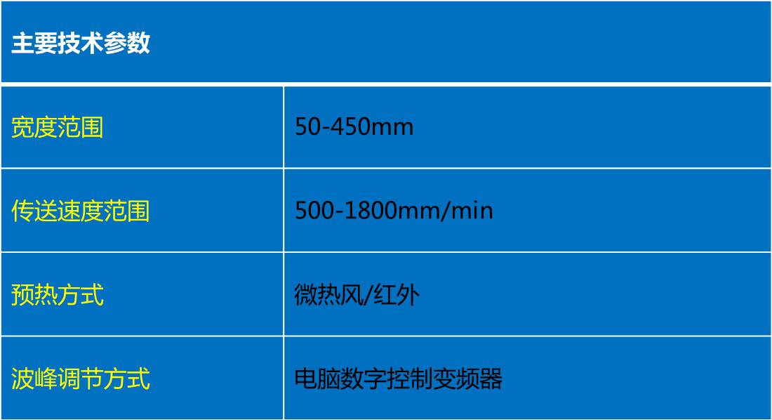 日东波峰焊