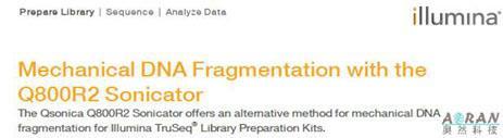 http://www.kexianpcb.com/UserFiles/Illumina%20DNA%20cutting.jpg