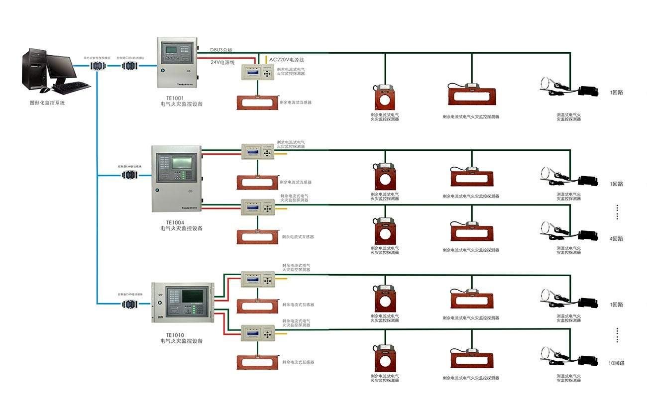 电气消防系统解决方案
