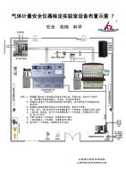 7气体计量安全仪器检定实验室设备布置示意图2016.5.28