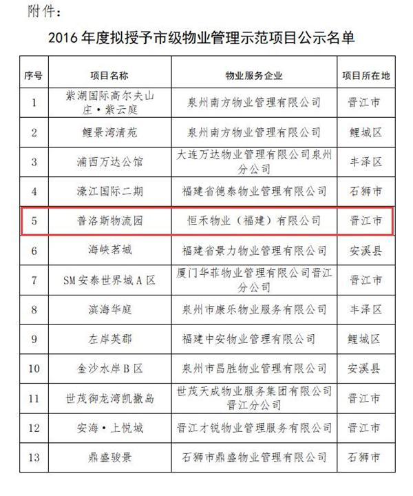 """普洛斯-晋江物流园荣获""""2016年度泉州市物业管理示范项目"""""""