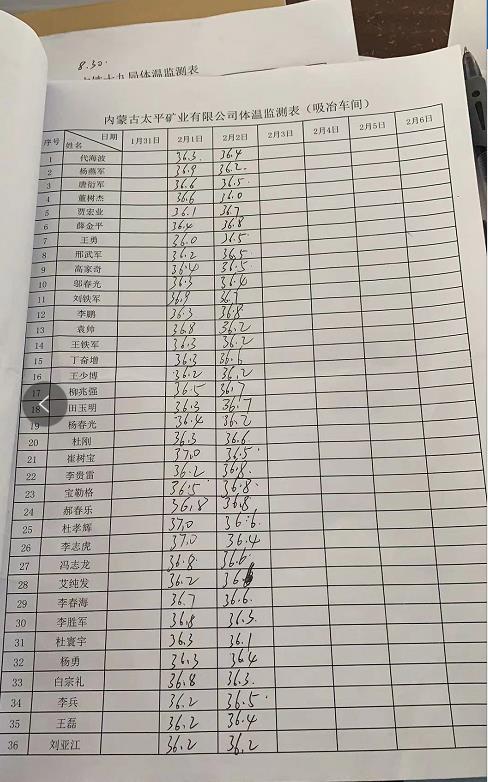 內蒙古太平疫情防控-在崗員工每日體溫登記表