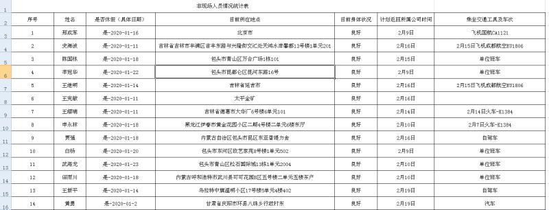 內蒙古太平疫情防控-返崗人員登記表