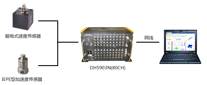 DH5903N-1