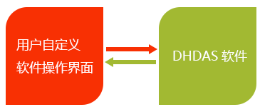 DHDAS-67