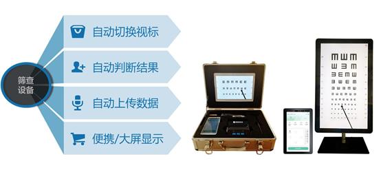 bg视讯官网appbg大游官网设备