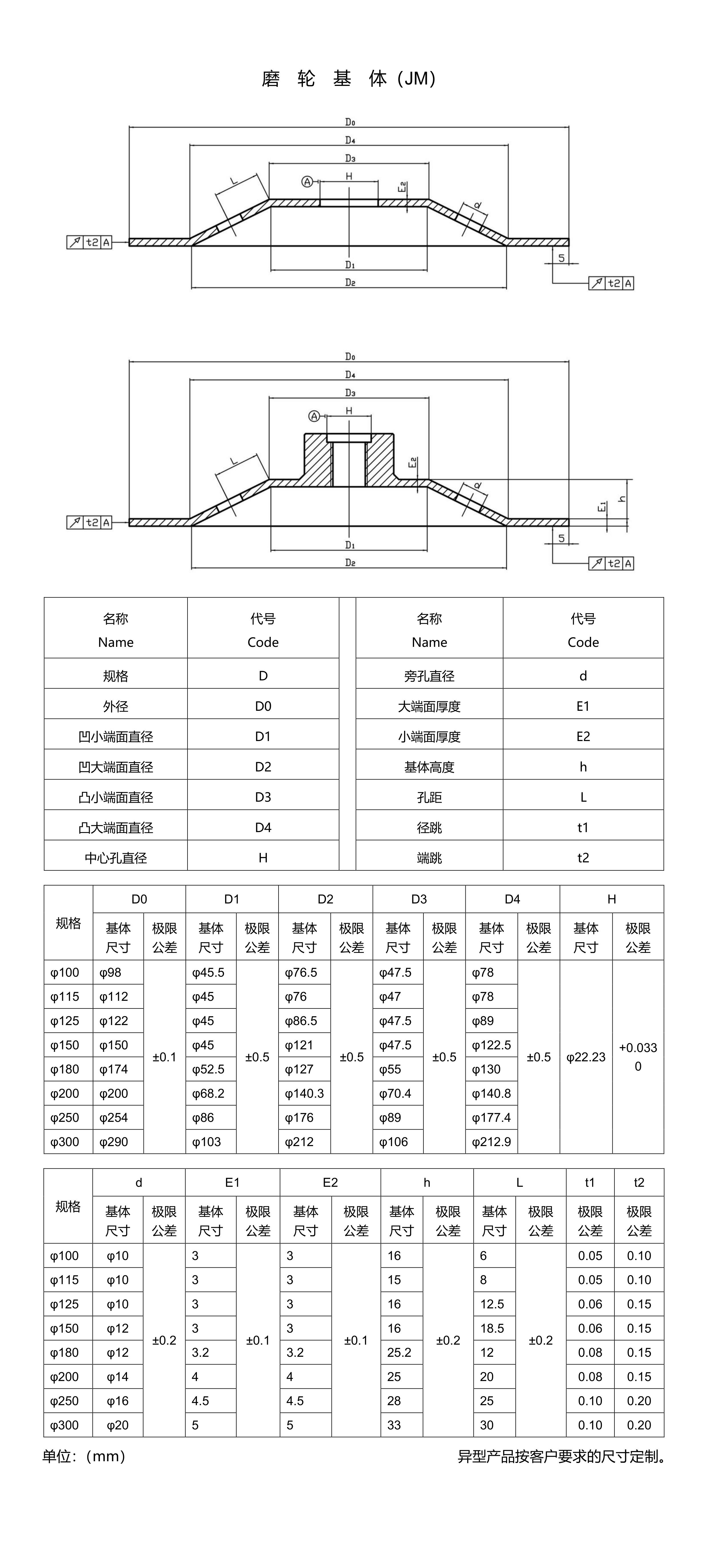 08.JM磨輪基體_CN01_1