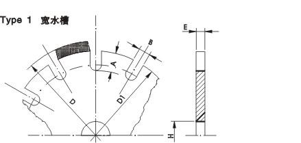 常规锯片基体1