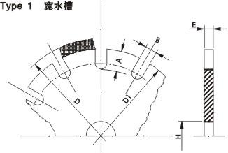 精品锯片基体1