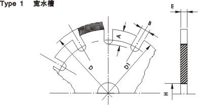超薄型锯片基体