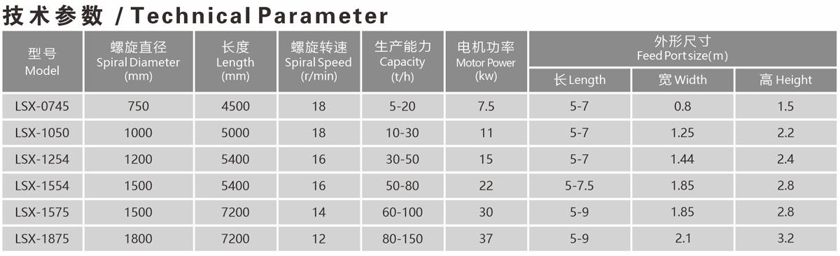 螺旋洗砂機-技術參數
