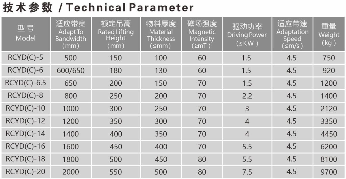 除鐵器-技術參數