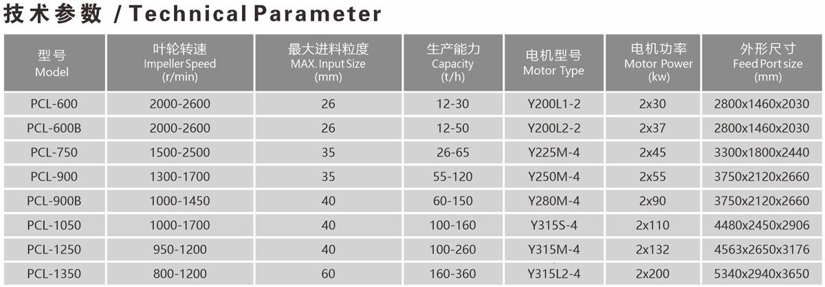PCL制砂機-技術參數