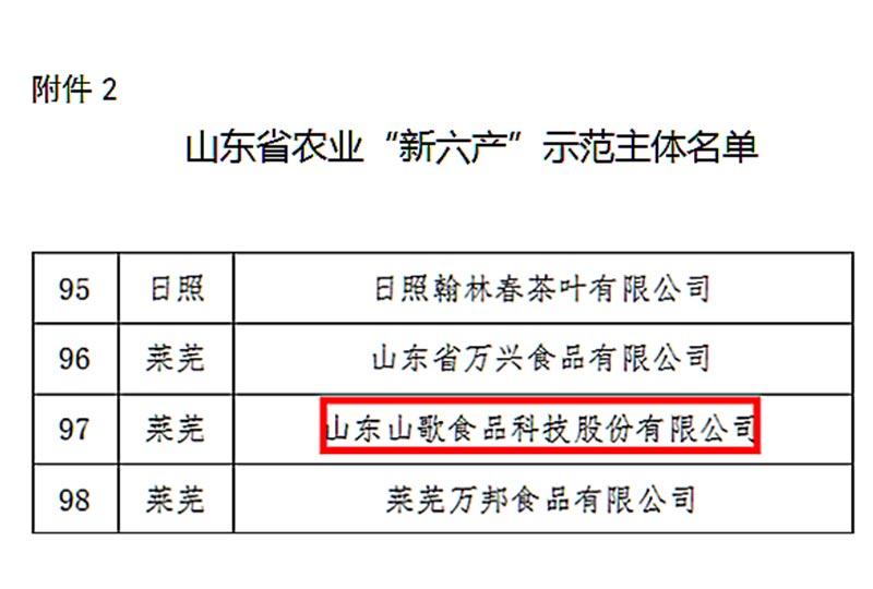 """2018年12月27日荣获万博maxbet官网是多少省农业""""新六产""""示范主体"""