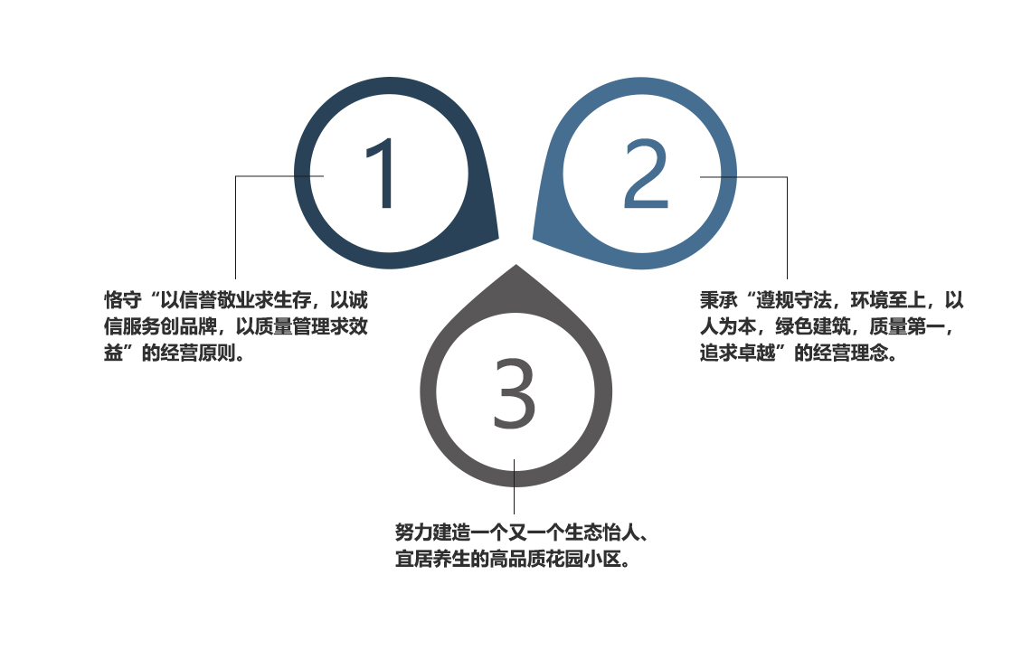 经营理念1