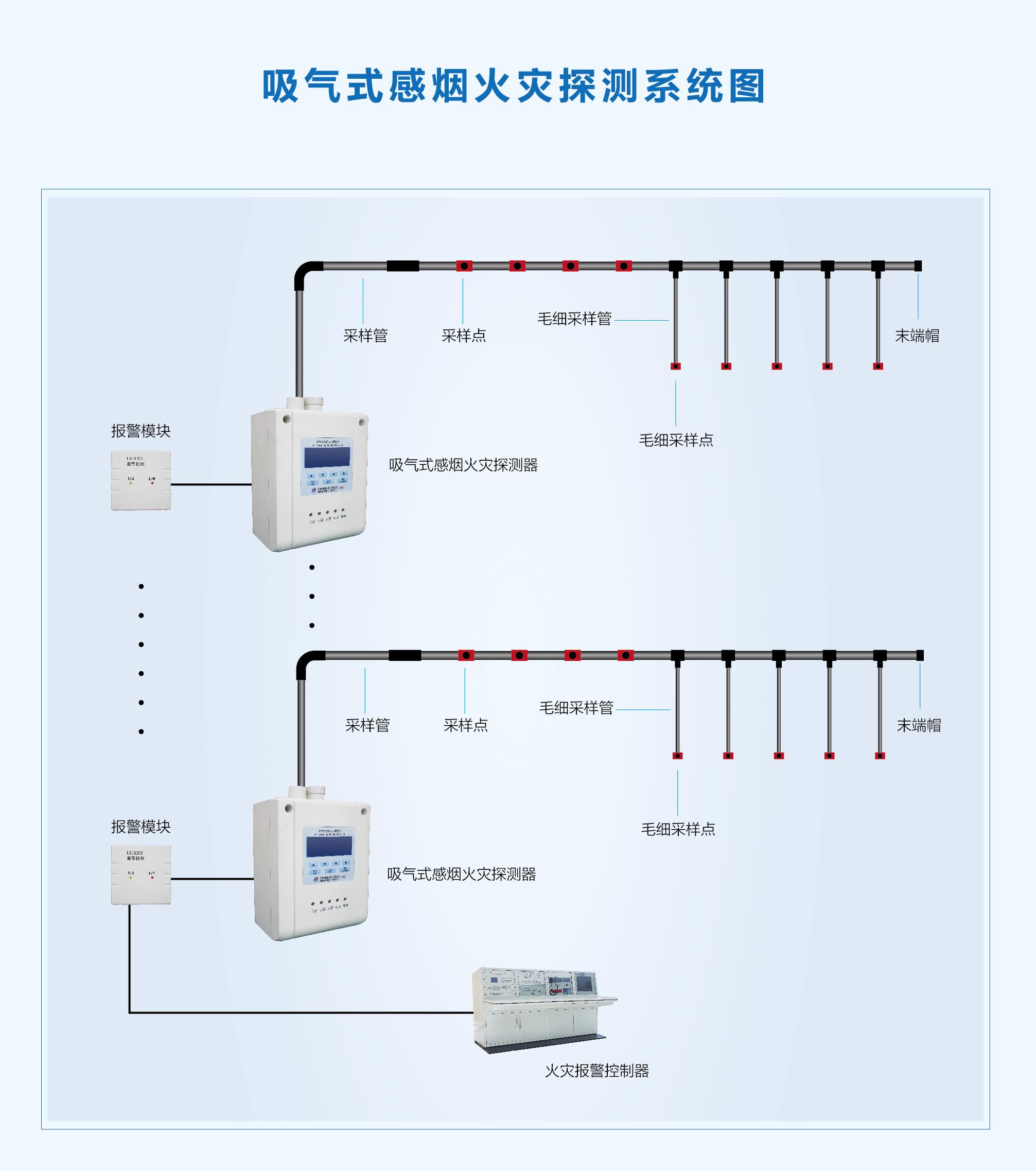 吸气式感烟火灾探测器系统图