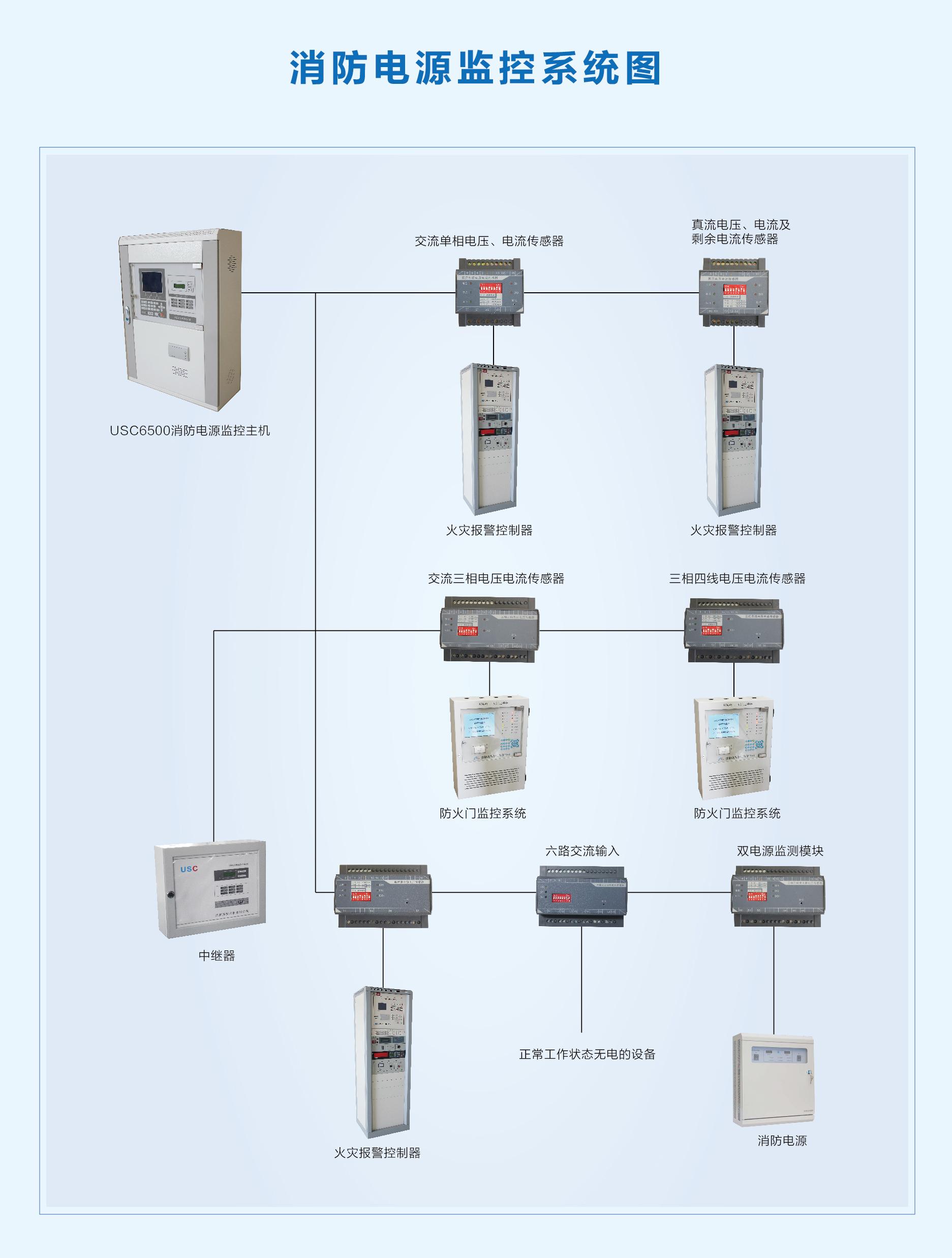 消防設備電源監控系統-系統圖
