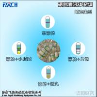 硬膠囊液體填充樣式1