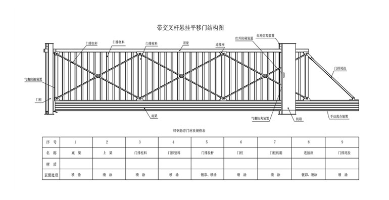 带交叉杆悬挂平移门结构图