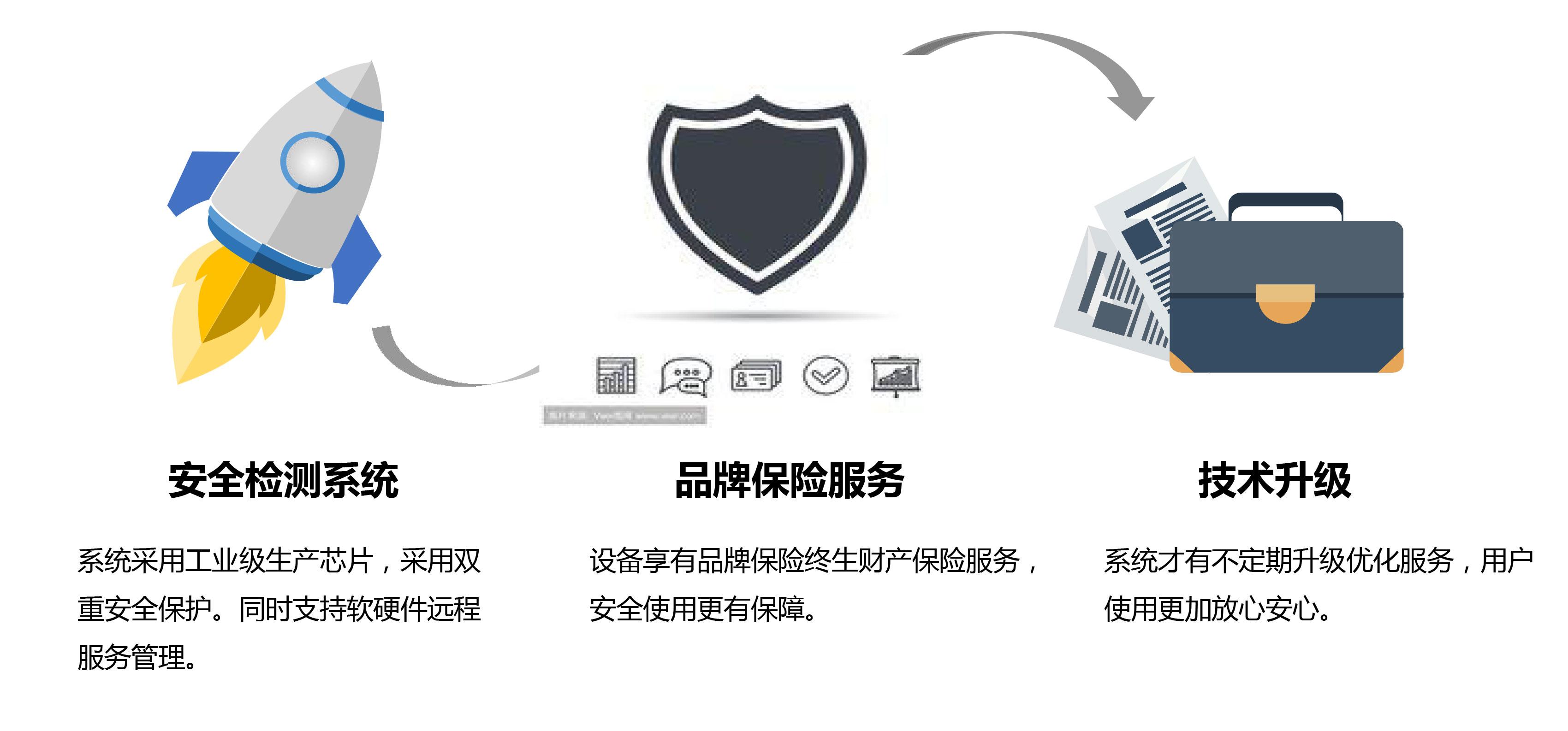 2019智能充電系統FOR新開普