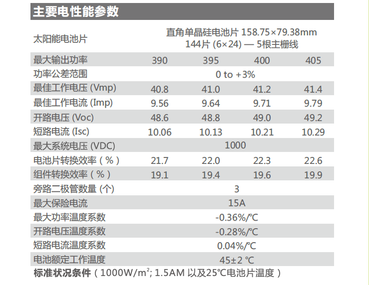 395W高效直角單晶光伏組件-sshot-4
