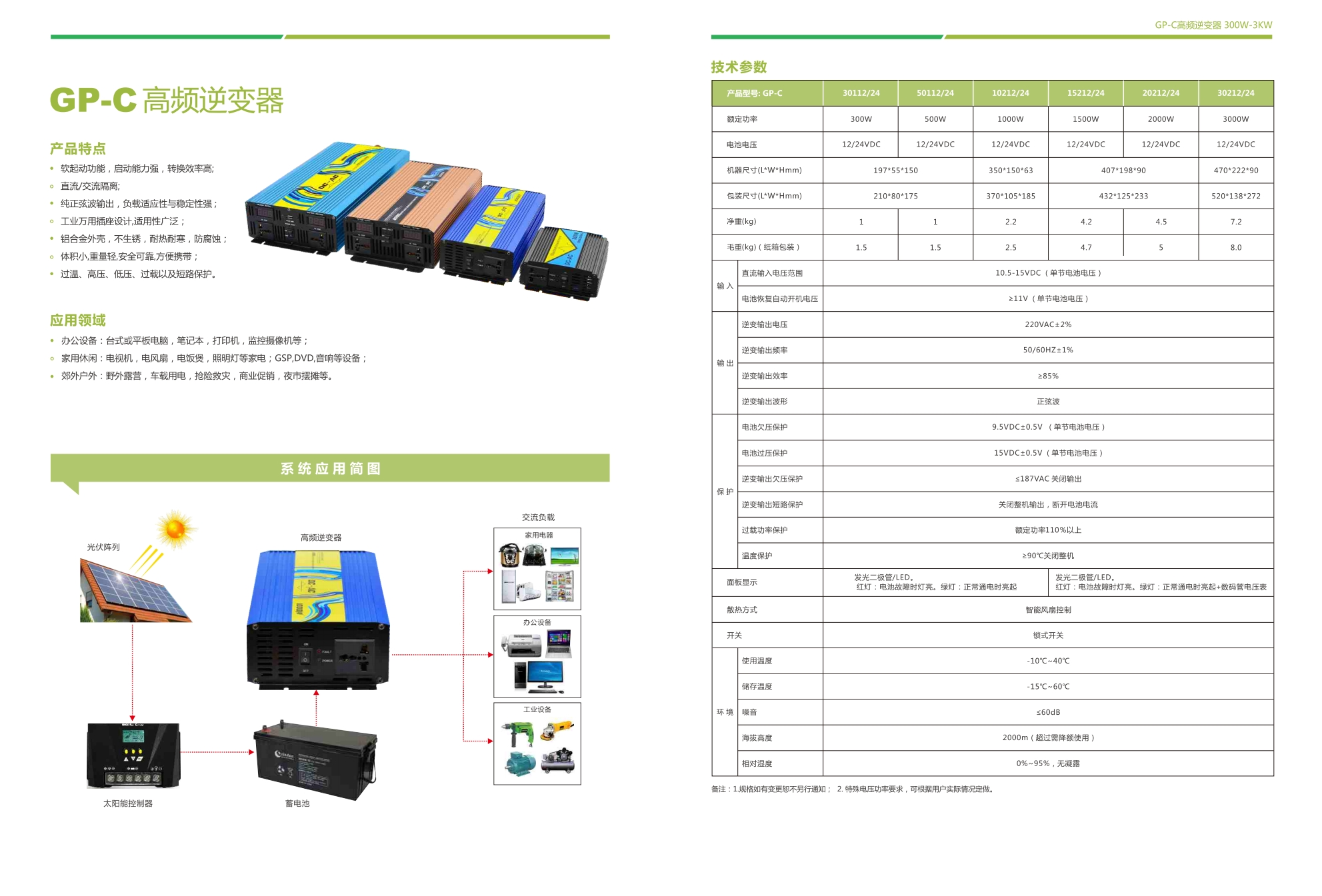 产品目录-中文中性-总产品.pdf_page_12