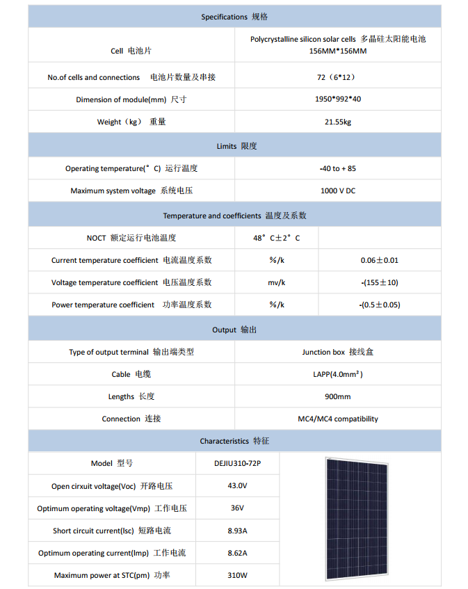 310W36VPolySolarpanelspecifications