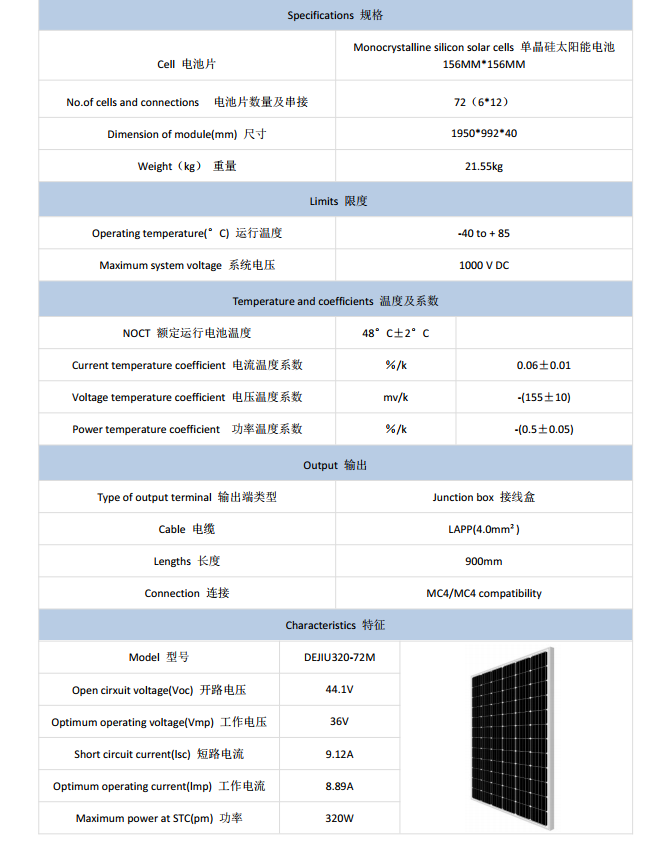 320W36VSolarpanelspecifications