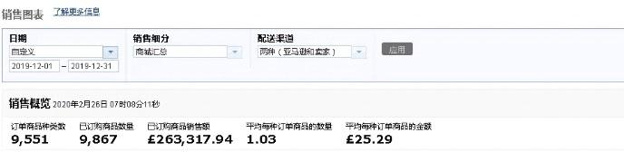 英國站 340,206.7785美金